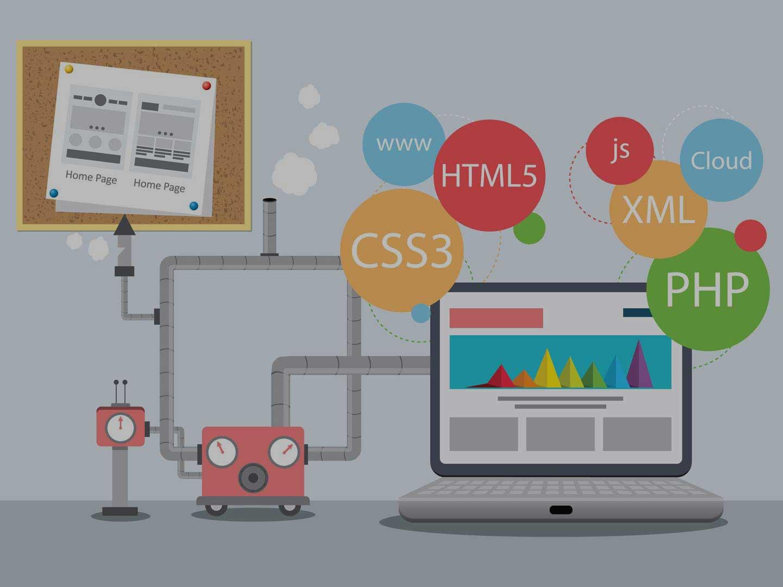 10 kljucnih pitanja za izgradivanje Bolje Poslovne Web Stranice