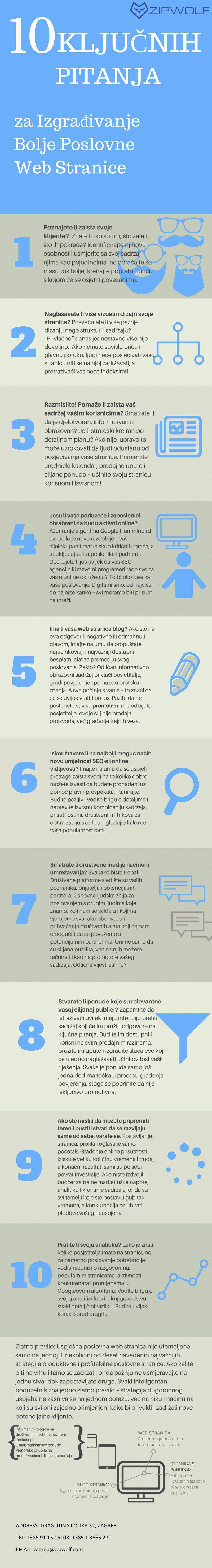 myanmar internetska stranica za upoznavanje
