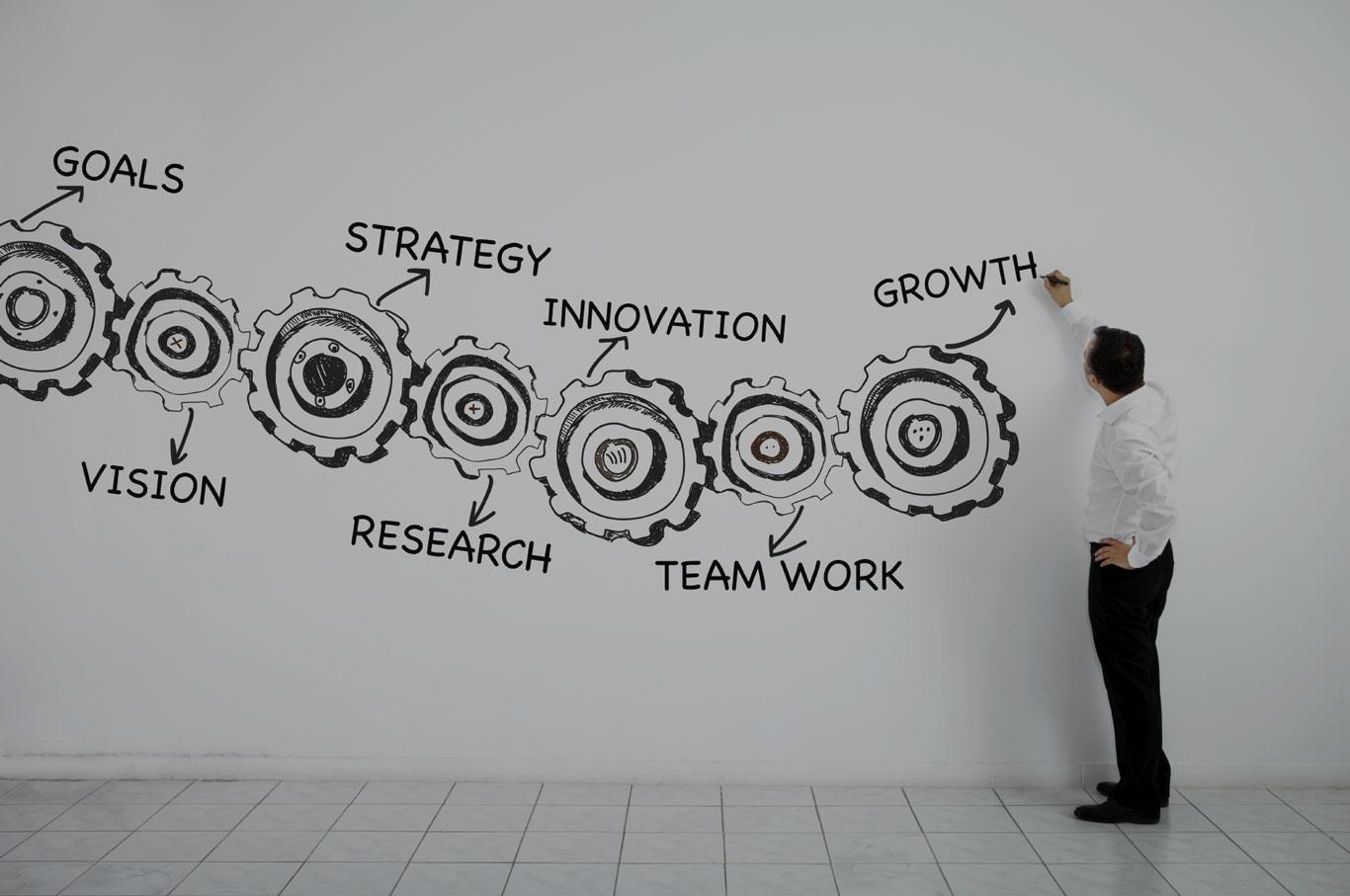 6 savjeta za razvoj poslovanja koji će vam pomoći da ostvarite višemilijunske dogovore